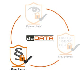 icons-gesamt-2021-compliance